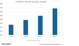uploads/2018/03/net-revenues-1.png