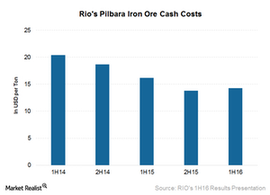 uploads/2016/08/Iron-ore-costs-1.png