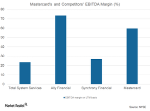 uploads/2018/04/EBITDA-margin-1.png