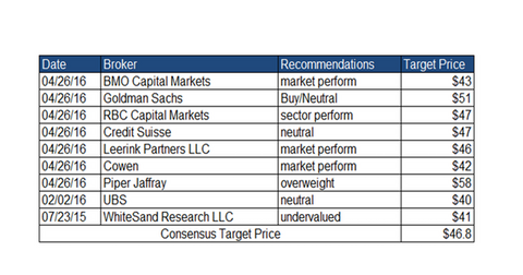 uploads/2016/04/analyst-recommendations91.png
