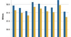 uploads///A_Semiconductors_QCOM licensing earnings Q