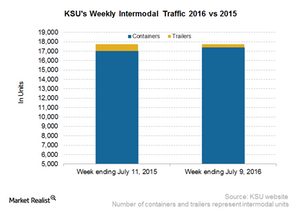uploads/2016/07/KSU-Intermodal-3-1.png