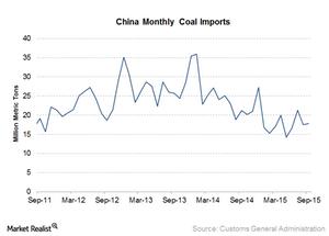 uploads/2015/10/China-coal-imports1.png
