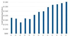 uploads///revolving consumer credit