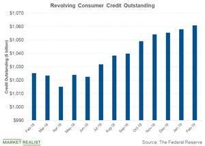 uploads/2019/04/revolving-consumer-credit-1.jpg