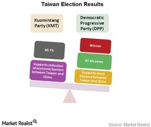 uploads/2014/12/Taiwan-election-results1.jpg