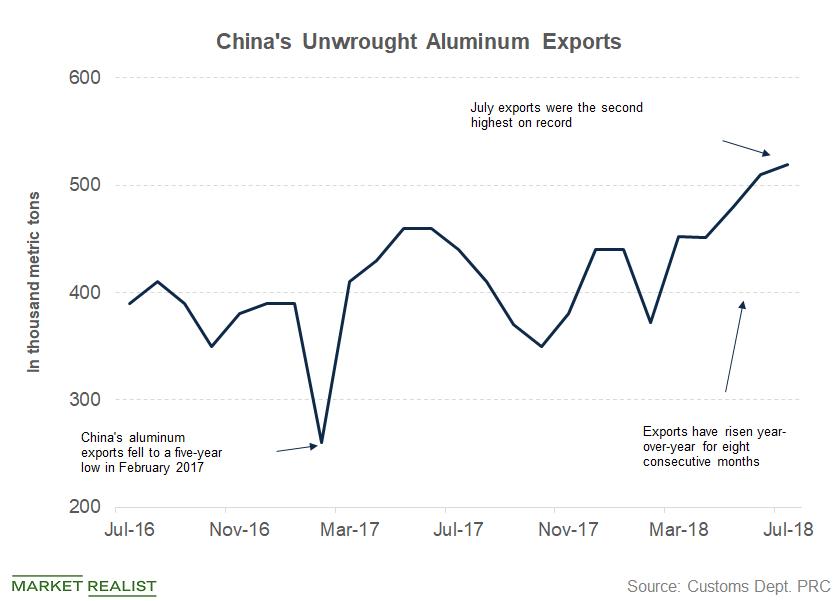 uploads///part  aluminum export