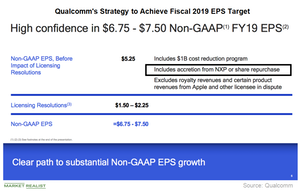 uploads/2018/12/A2_Semiconductors_QCOM-Stock-buyback-EPS-accretion-1.png
