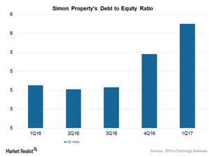 uploads/2017/05/Debt-to-equity-1.png