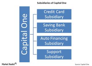 uploads/// Subsidiaries