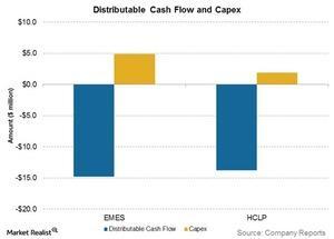 uploads/2016/07/distributable-cash-flow-and-capex-1.jpg