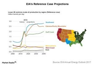 uploads/2017/04/eias-reference-case-projections-1.jpg
