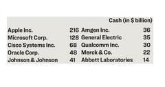 uploads///cash rich companies