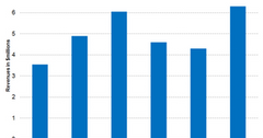 uploads///Graph Part  Oct