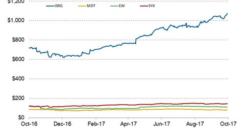 uploads/2017/10/stock-price-1.png