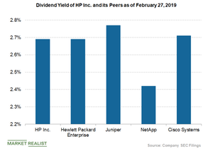 uploads/2019/02/dividend-yield-of-HPE-and-peers-2-1.png
