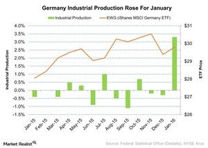 uploads/2016/03/Germany-Industrial-Production-Rose-For-January-2016-03-161.jpg