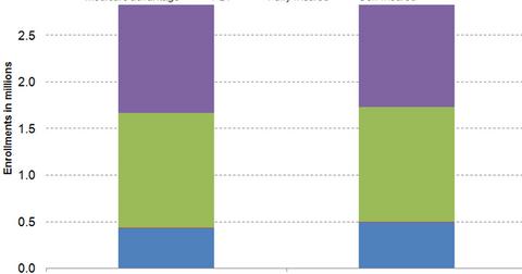 uploads/2015/02/Graph-921.png