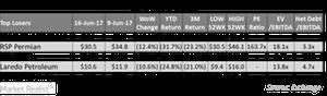 uploads/2017/06/Chart-3-2-1.png