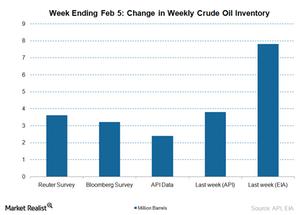 uploads///inventory crude oil