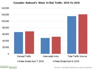 uploads/2019/04/Chart-3-CNI-1.png