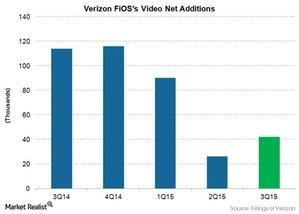 uploads/2015/11/TEL-VZ-FiOS-Video-Net-Adds21.jpg