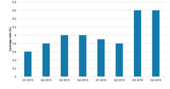 uploads///BNY Mellon leverage ratio