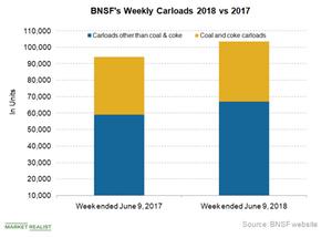 uploads/2018/06/BNSF-C-1.png