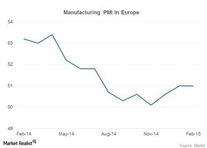 uploads/2015/04/europe-indicators1.png