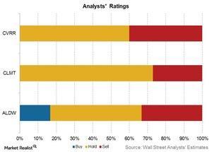 uploads/2016/11/analysts-ratings-1.jpg