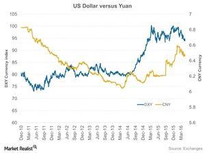 uploads/2016/04/US-Dollar-versus-Yuan-2016-04-261.jpg
