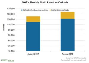 uploads/2018/09/GWR-NA-1.png