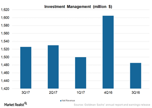 uploads///_Goldman Sachs Investment Management Contributing to Expansion