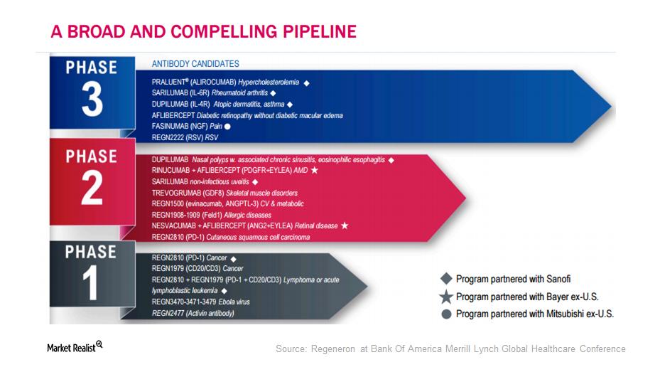 uploads///pipeline