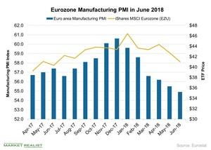 uploads///Eurozone Manufacturing PMI in June