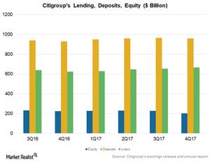 uploads///Lending deposits