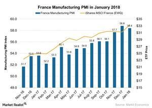 uploads///France Manufacturing PMI in January