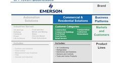 uploads///Emerson business platforms