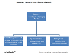 uploads/2014/12/MF-Income-Cost-Saul1.png