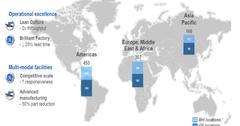 uploads///Global Operations