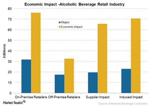 uploads/2015/03/Economic-Impact1.png