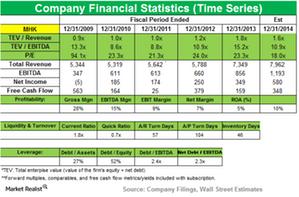 uploads/2015/01/mohawk-earnings1.png