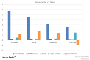 uploads/2015/08/Fundamental-Key-Ratios1.png