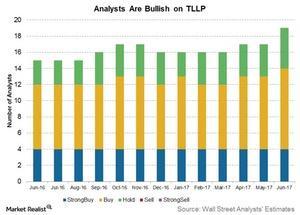 uploads///analysts are bullish on tllp