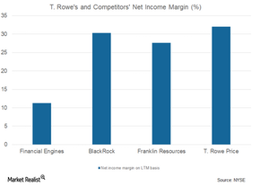 uploads/2018/03/net-income-margin-1.png