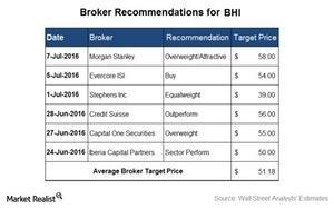 uploads/2016/07/Broker-Recommendations-4-1.jpg