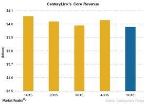 uploads/2016/05/Telecom-CenturyLinks-Core-Revenue1.jpg