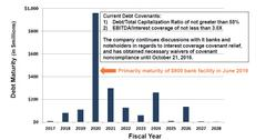 uploads///Debt Maturity