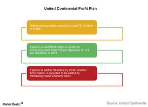 uploads/2017/01/profit-plan-1.png