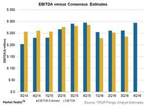 uploads///ebitda vs estimates